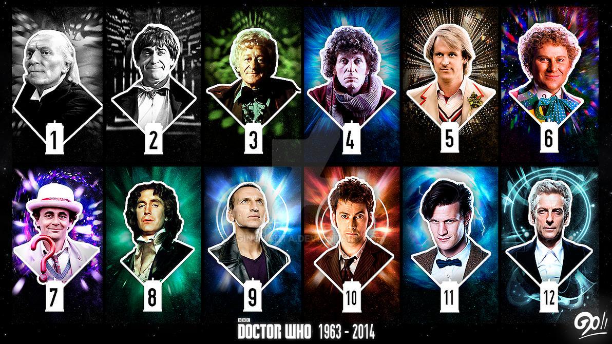 Doctor's Wallpaper by ginovanta ...