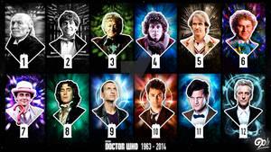 Doctor's Wallpaper