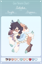 [Yenomi Registration] Adelie