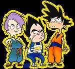 Dragon Ball Ed