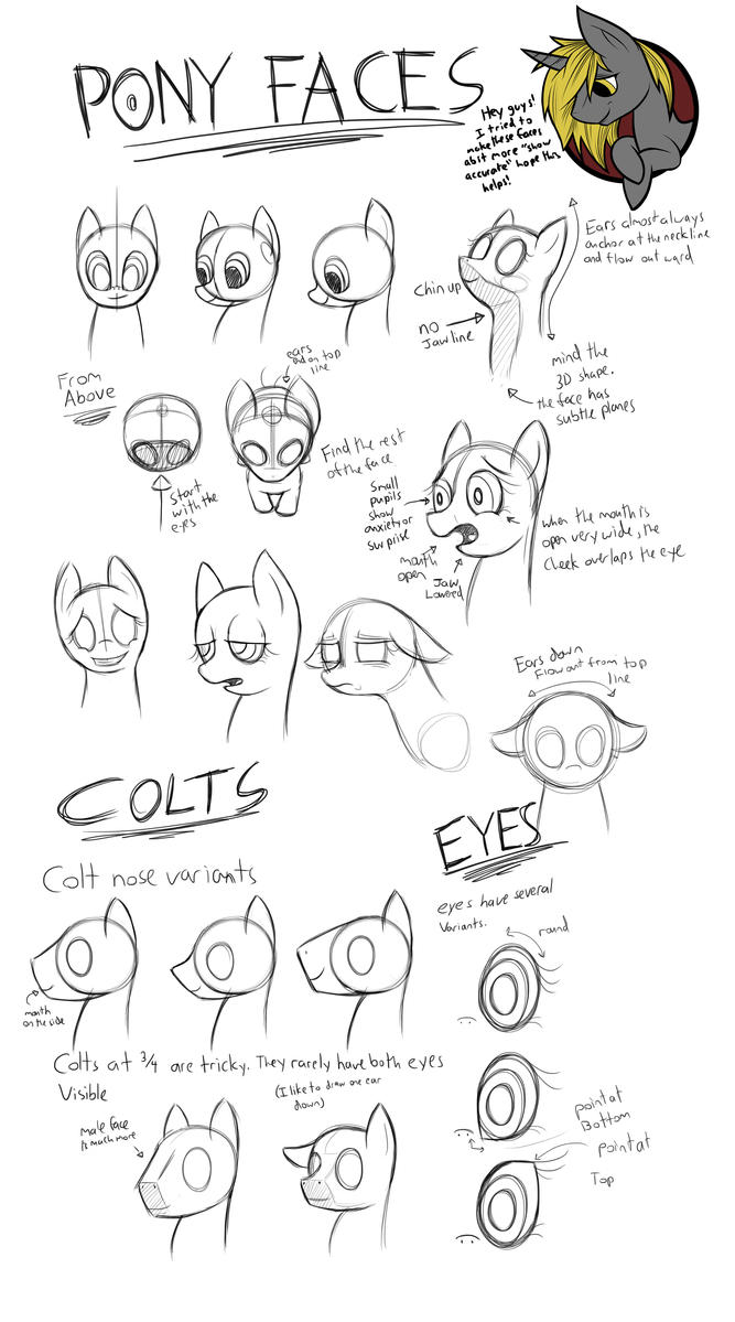 Pony Face Tutorial by CyberToaster