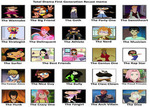 Total Cartoon Island cast