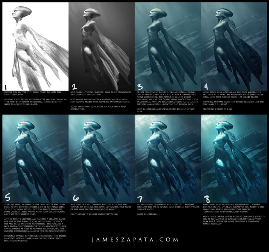 Ruto process by jameszapata