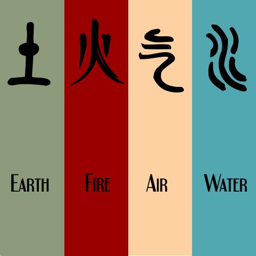 Avatar 4: 4 Elements By Andreza0406 On DeviantArt