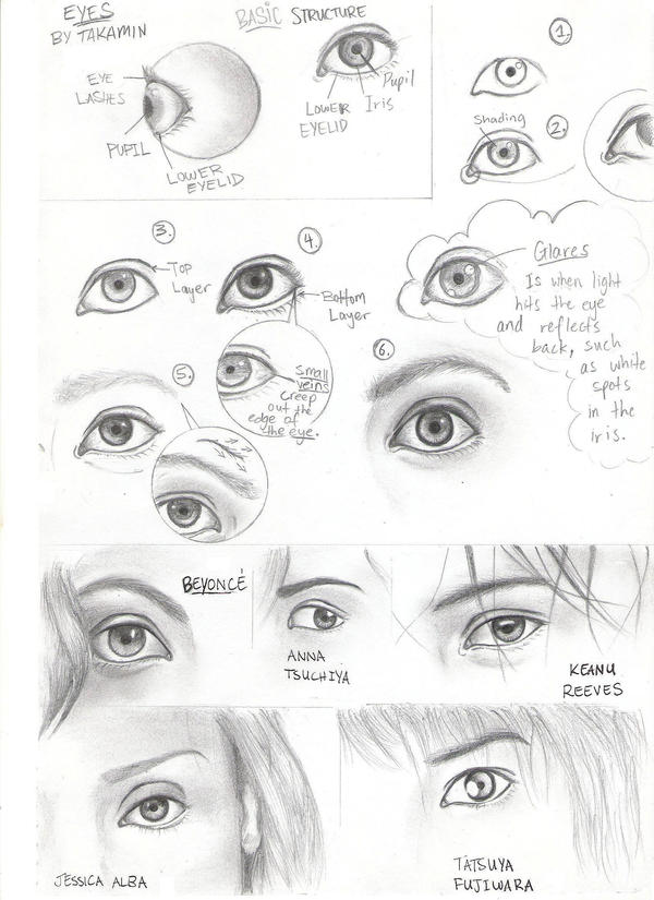 how to read peoples eyes