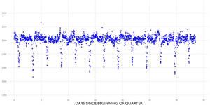 APH10125640 star data (eclipsing binary)