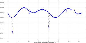 APH51049193 star data (eclipsing binary)