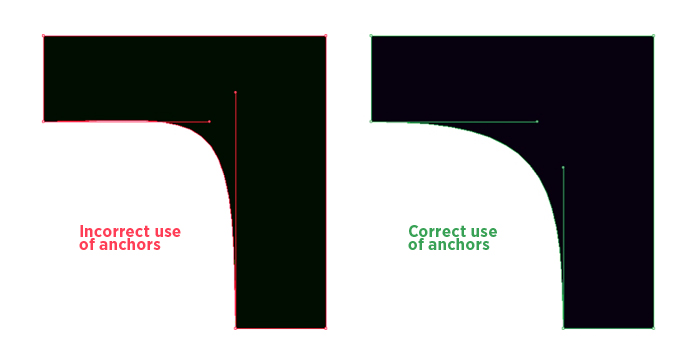 How to design a typeface - Figure 13 by MartinSilvertant