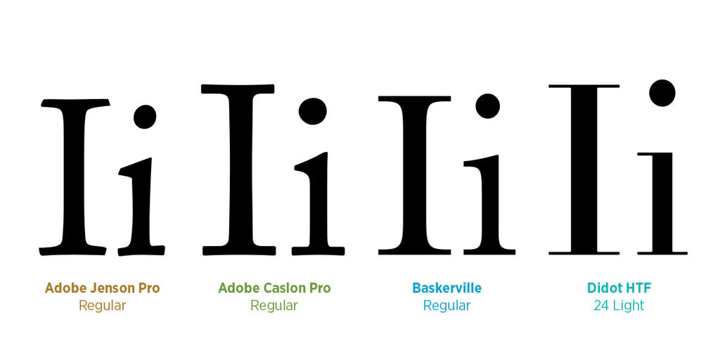 How to design a typeface (Part 3) - Figure 02 by MartinSilvertant