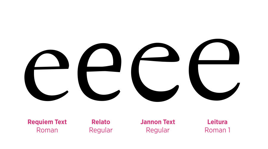 How to design a typeface (Part 3) - Figure 15 by MartinSilvertant