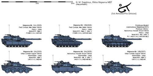 New MBHT Majeema Variants