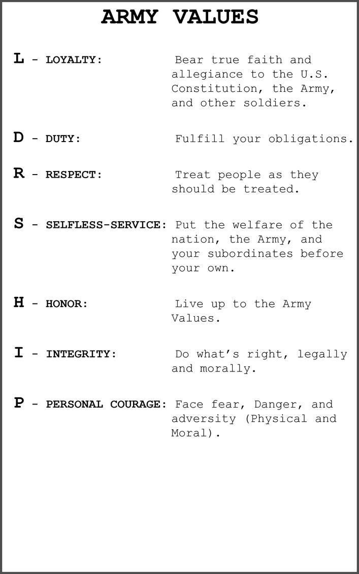the army values What are army values and what are they put in place for for beginners there are seven army values they are loyalty, duty, respect, selfless service, honor, integrity, and personal courage.