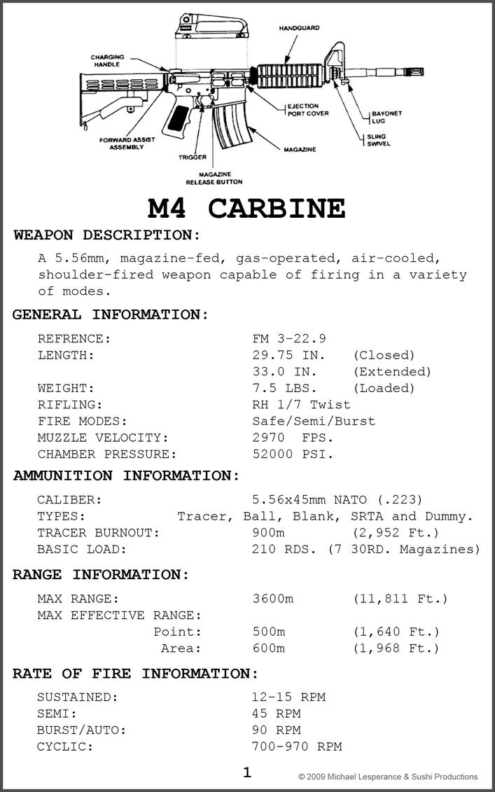 m4 carbine card 1 by redwiredesigns