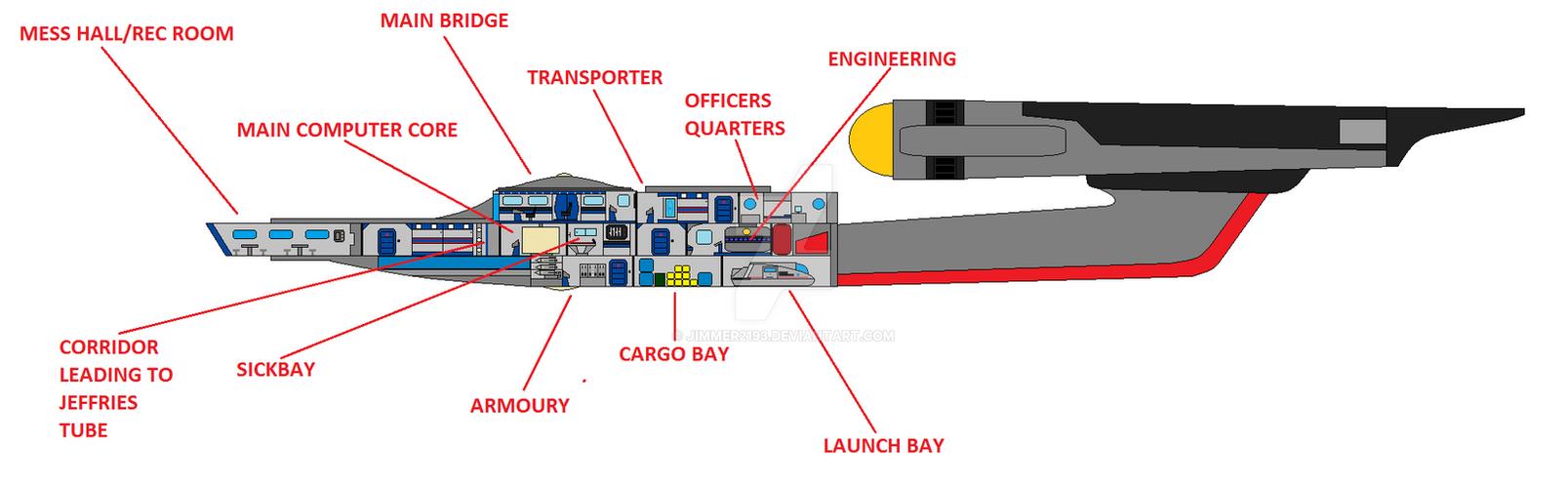 STARSHIP CLASS USS FRANKLIN Deck Plan 624209941 on Spaceship Deck Plans