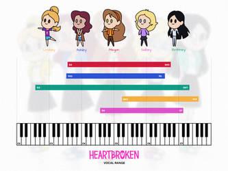Heartbroken - Vocal Range by jgss0109