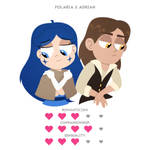 Polaria and Adrian - Love Rating Card