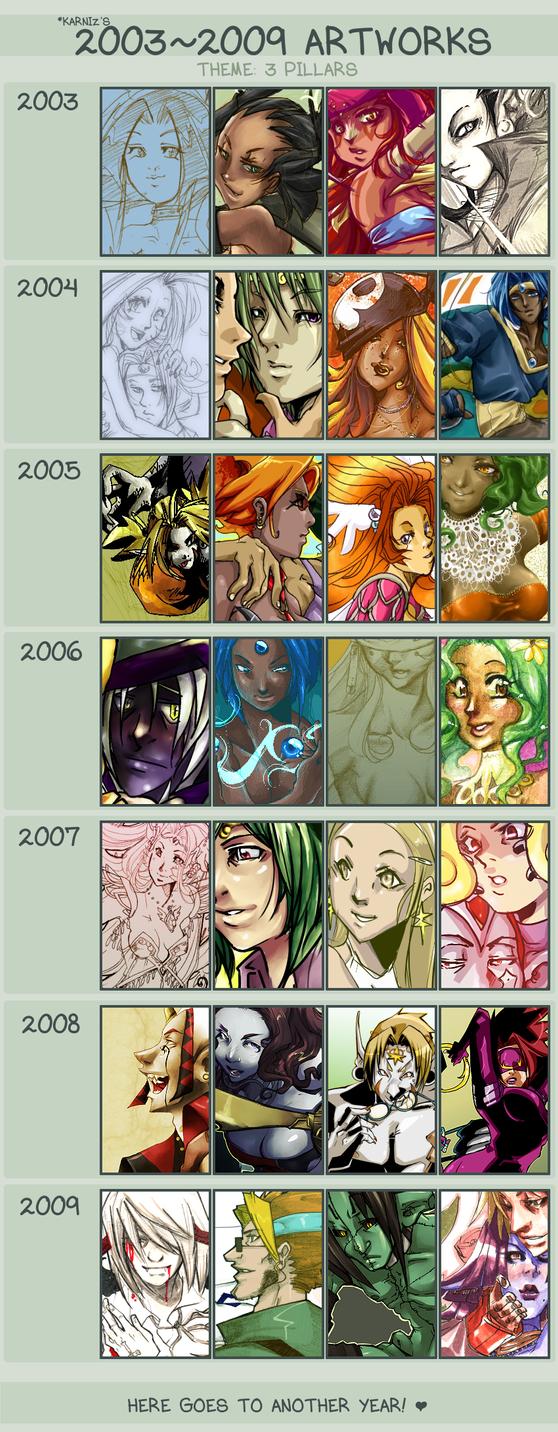 2003-2009 with 3 Pillars by karniz