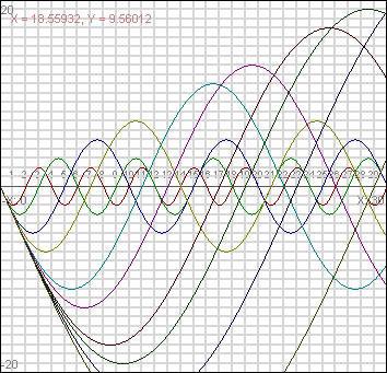 Prime Number Waves. by Sabertooth1980