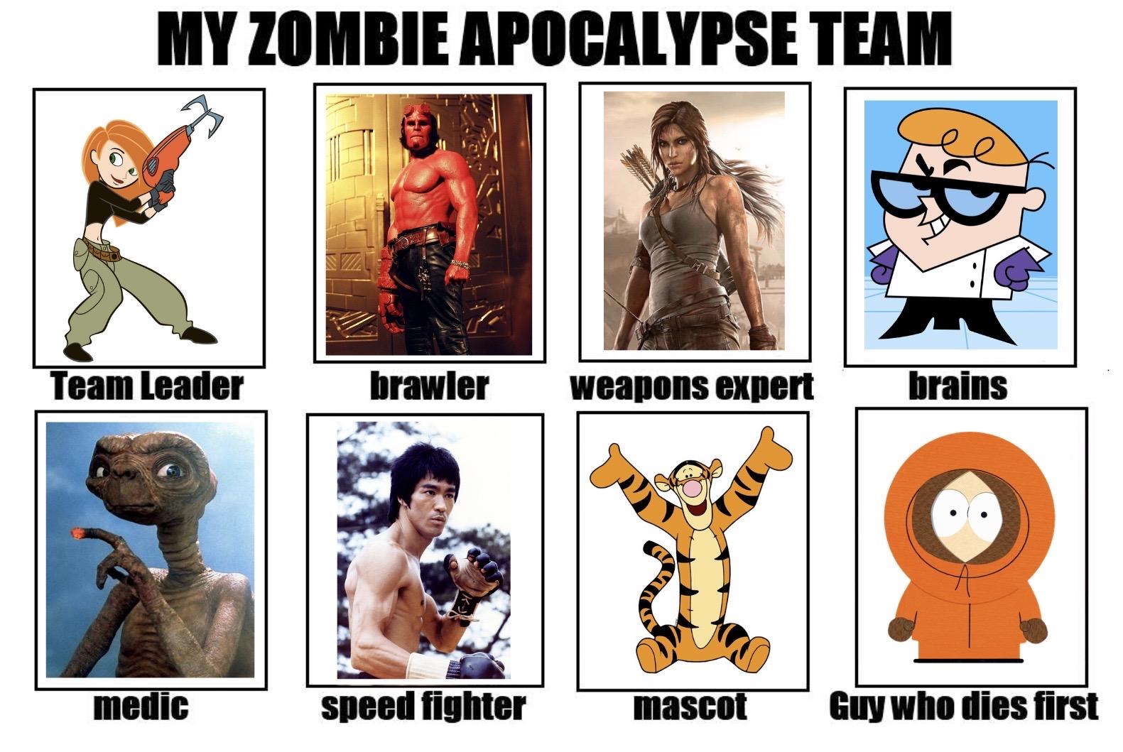My Zombie Apocalypse Team by ThePinkWater on DeviantArt