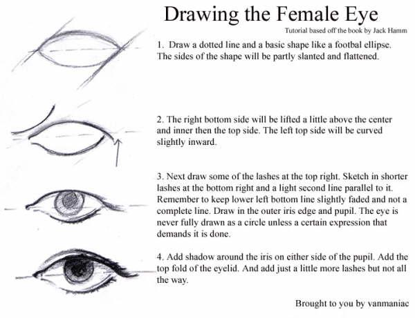 how to draw female eye by vanmaniac on deviantart