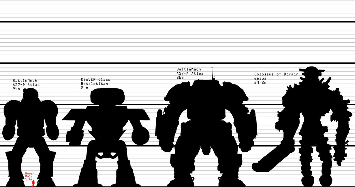 Imperial Knights (40k) vs Battlemechs (Battletech ...