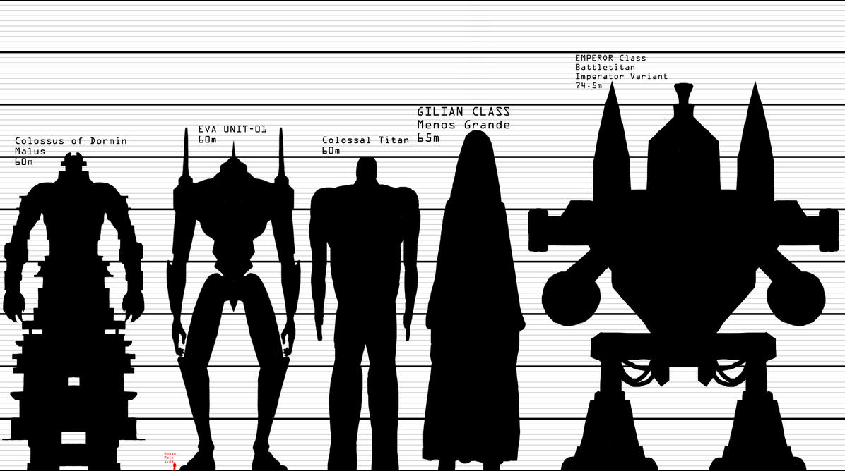 jaeger size chart - photo #13