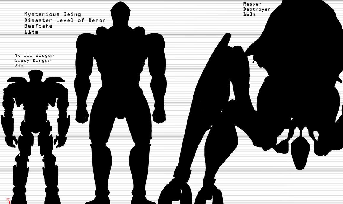 Jaeger Size Chart Arthast s size charts