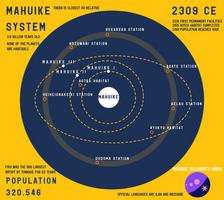 The Mahuike System