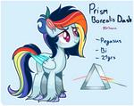 Prism Borealis Dash 1.5