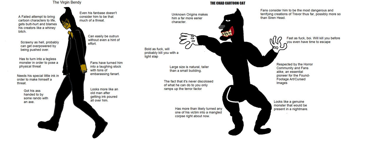 The Virgin Bendy Vs The Chad Cartoon Cat By Mrnate2015 On Deviantart