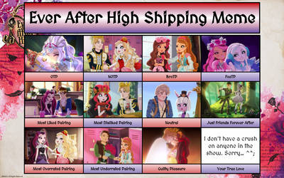 Ever After High Shipping Meme