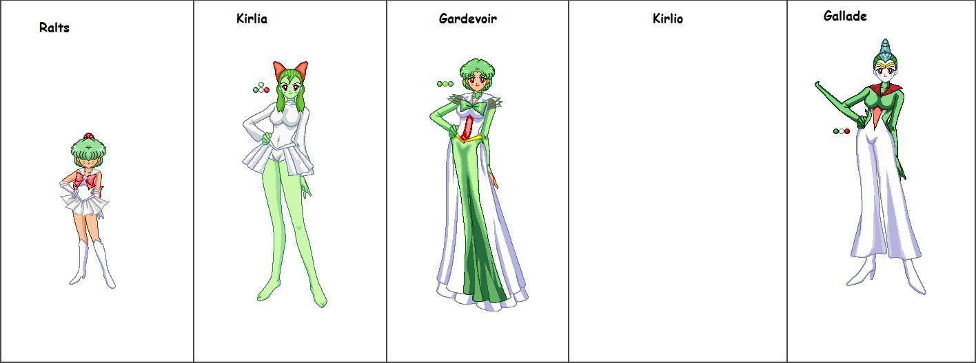 Ralts Senshi Line By Planetxin On Deviantart