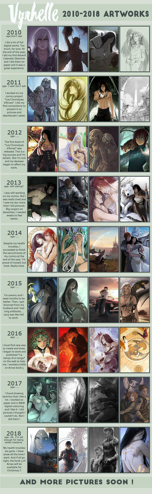 Improvement meme 2010 - 2018 by Vyrhelle-VyrL
