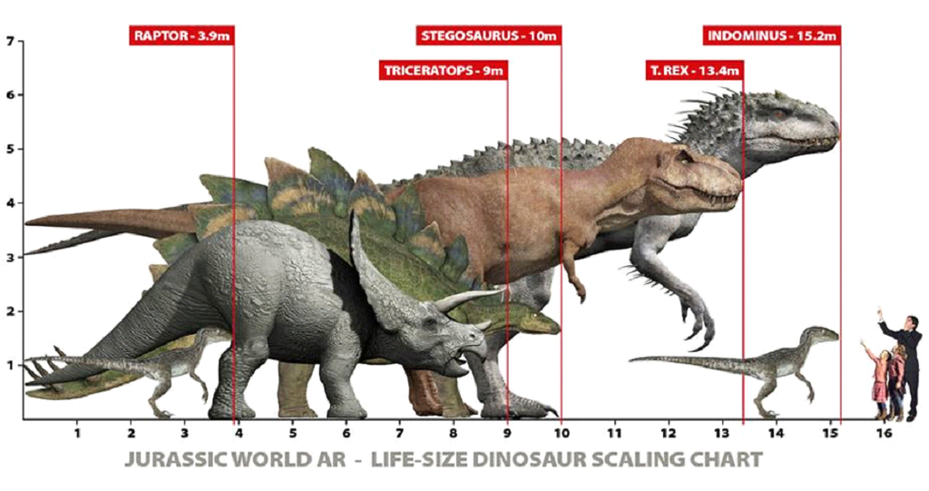 Spinosaurus Vs T Rex Size
