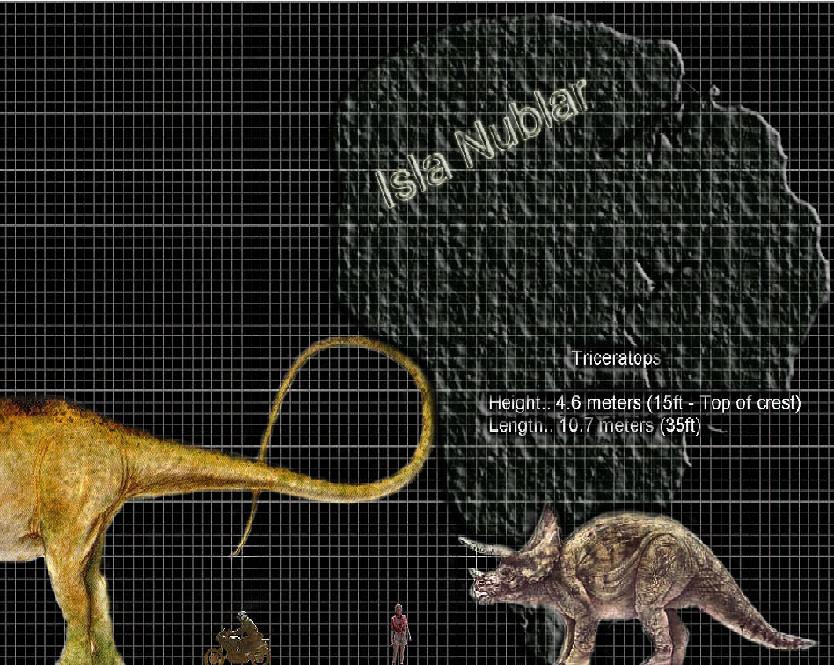 JP Dinosaur Size Chart pt-3 by PonchoFirewalker01 on ...