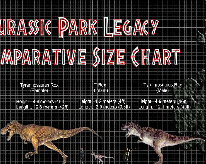 JP Dinosaur Size Chart pt-5 by PonchoFirewalker01 on ...