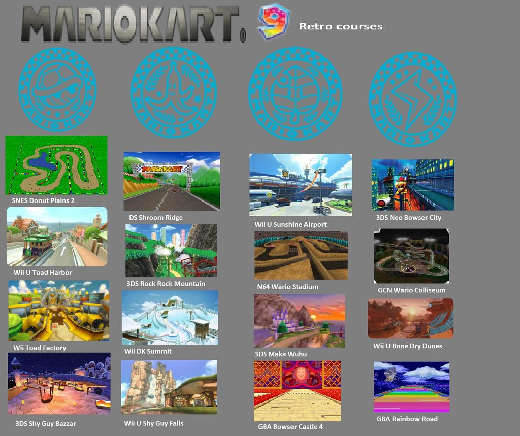 Mario Kart 9 Retro Course Wishlist - 170.0KB