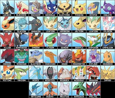 pokken tournament prediction roster by smashingstar64 on deviantart