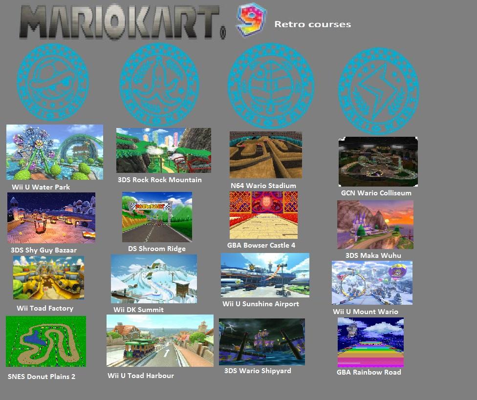 Mario Kart 9 Retro Course Wishlist V2 Legit By Smashingstar64 On