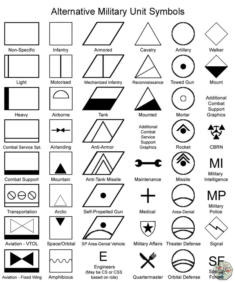 Sci Fi Military Unit Graphic Symbols By Smilodon Populator On Deviantart