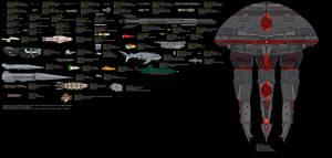 Spacecraft Size Comparison RvBOmally Edition