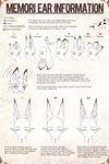 Memori Species : Ear Information