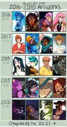 16-20 Improvement Meme by reyokk