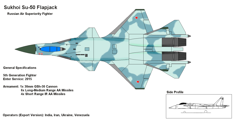 Su-50 NATO Codename: Flapjack by PaintFan08