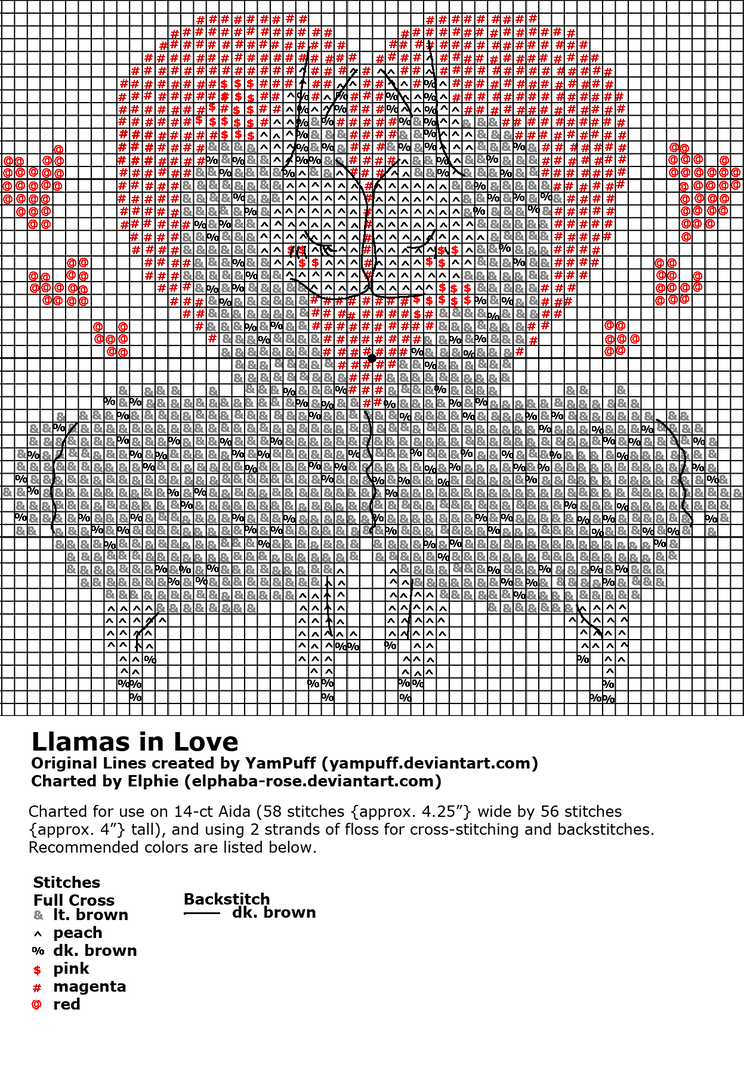 Llama Love - the Chart by elphaba-rose-wilde