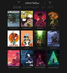 2018 art summary by owlspiice