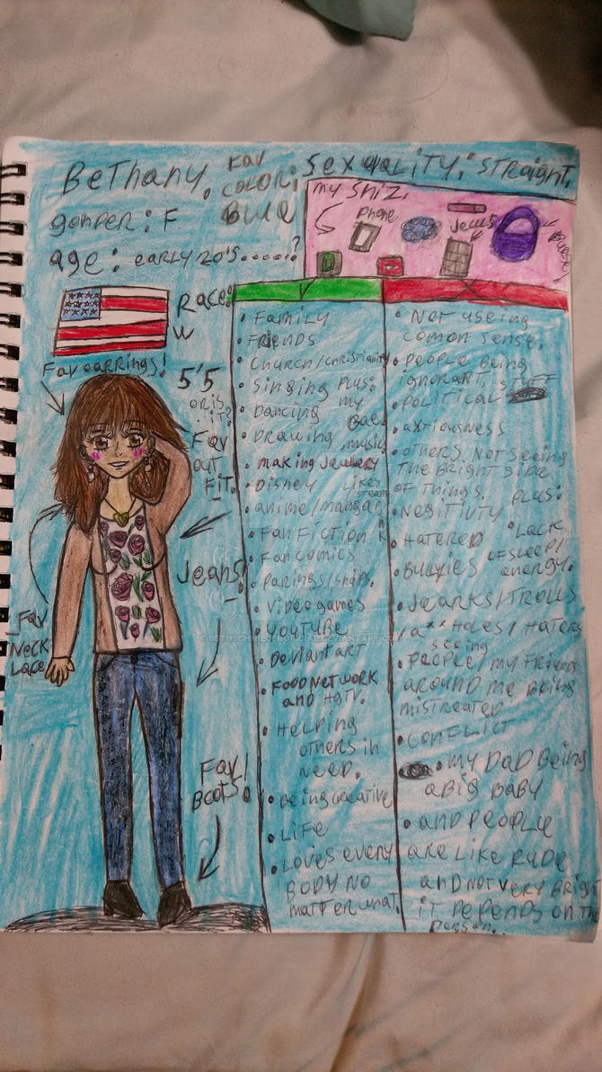 About me~! ^w^ by BethSchniederoficial