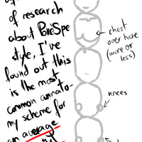How to draw PokeSpe style tuto by Jeshika-Haruno