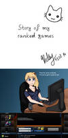 Story of my ranked games - League of legends