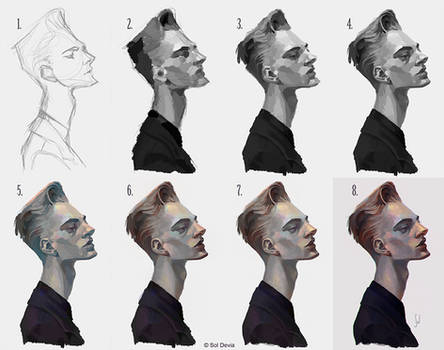 Lighting exercise II - Step by step process